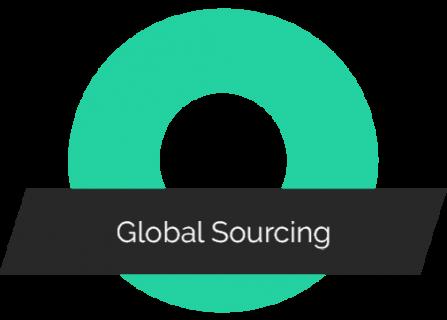 Global Sourcing (ISC04N)