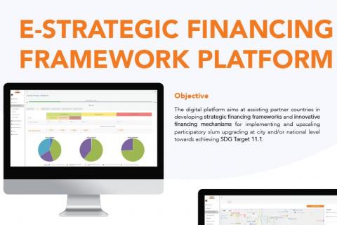 Strategic Financing Framework online tool