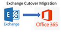 Exchange Cutover Migration