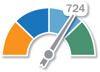 Credit: How to Build and Repair Your Credit Score