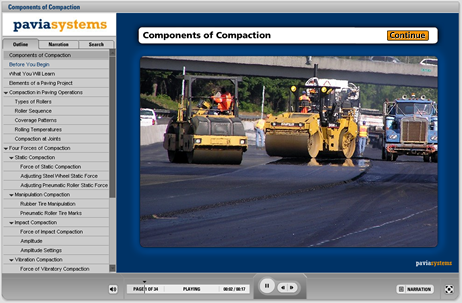 Components of Compaction (54)