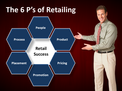 6 P's Of Retailing – FREE Course