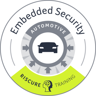 Embedded Security for Automotive, November 25-27 (20191125)