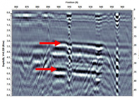 Interpreting GPR Data - Part 2