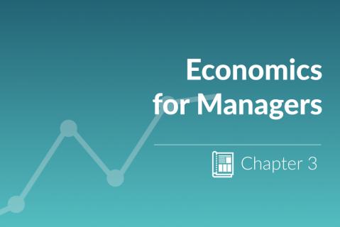 Economic Policies & Natural Market Failure| Chapter 3 (ZB_2.3)