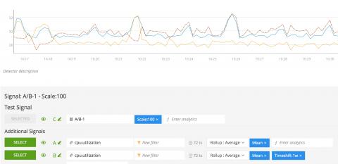 06 Leveraging Analytics (SFX101.6)