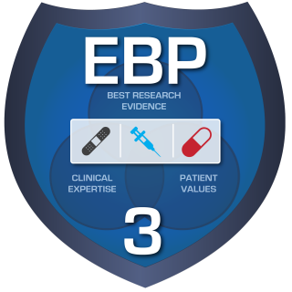 EBP3: Sport Safety Management / Pediatric Overuse Injuries (18EBP3)