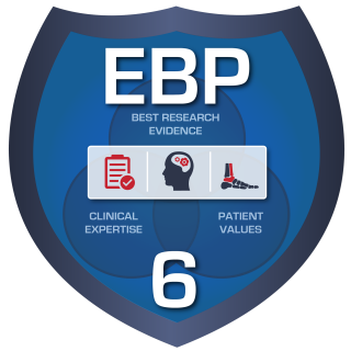 EBP6: PPE, Psychological Concerns, Management of Ankle Sprains (18EBP6)