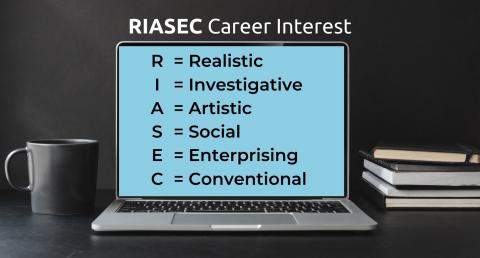 RIASEC Model (SA 01)