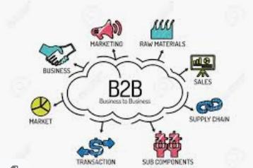 B2B Project (BR03)