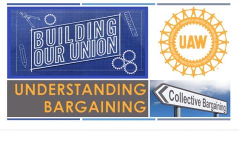 Understanding Bargaining