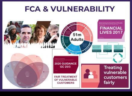 FCA & Vulnerability - History (CM-FCA)