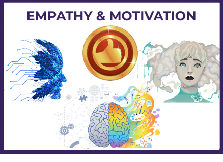 Empathy & Motivation (CM-E&M)