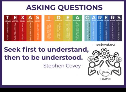 Asking Questions (CM-AQ)