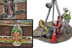 Confined Space in Construction Video - SPANISH (APWAnCONFSPSP-VOD)