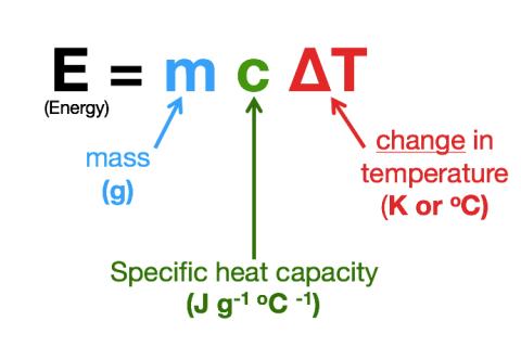 3b. Thermochemistry