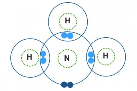 1g. Covalent Bonding