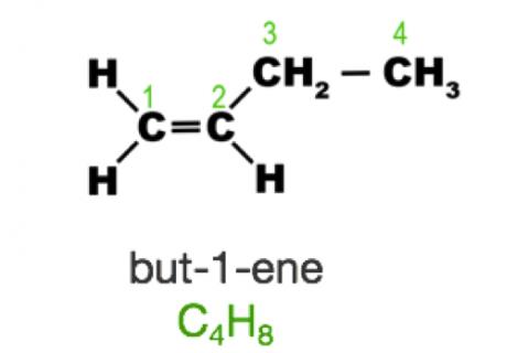 1i. Organic Compounds