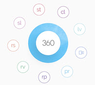 Articulate 360 - Level 1 (Spring 2020) (Art360-002)